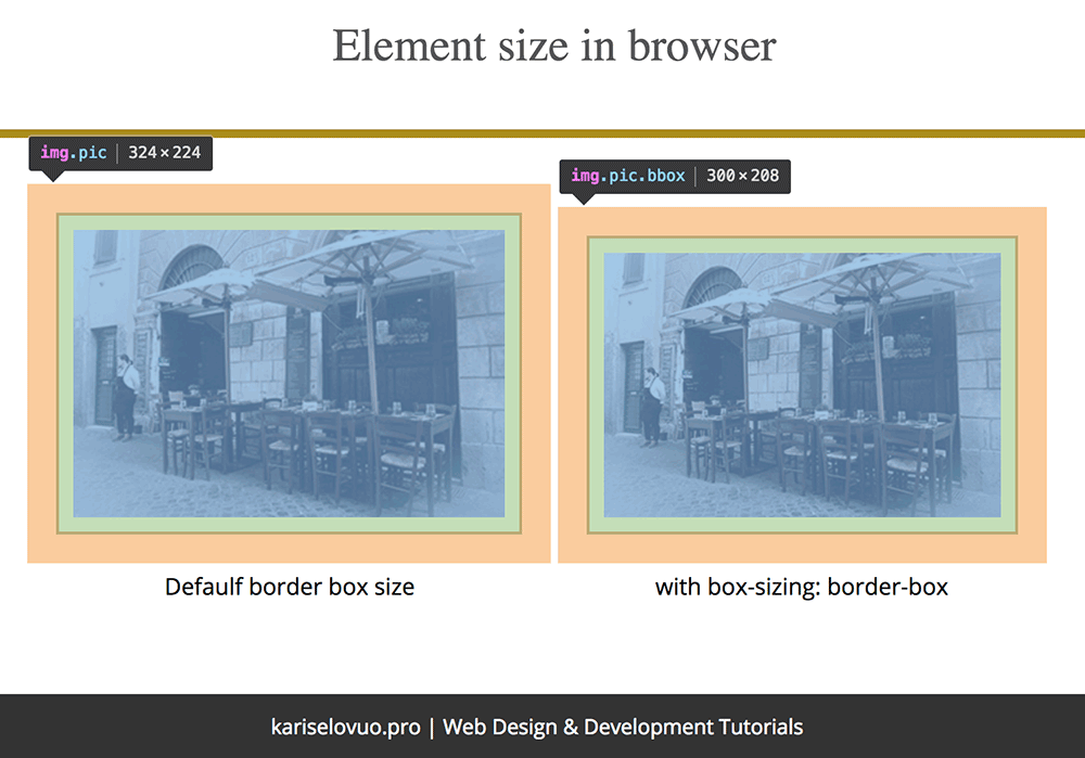 Element size comparison with CSS default and border-box setting