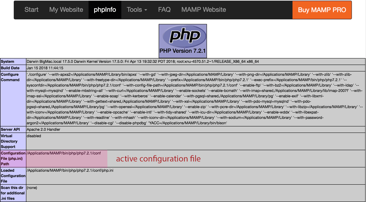 PHP info and the location of active php.ini file